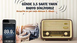 Günde 3,5 saat radyo dinliyoruz