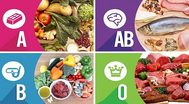 Kan Gruplarına Göre Beslenme ve Diyet