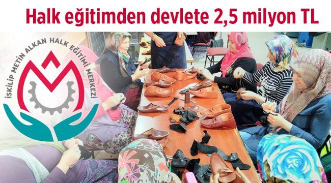 İskilip Metin Alkan Halk Eğitimi Merkezi Devlete 2,5 milyon TL'lik katkı gönderdi